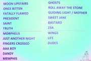 Setlist de Ian Hunter & The Rant Band (Kafe Antzokia, Bilbao, 2017)